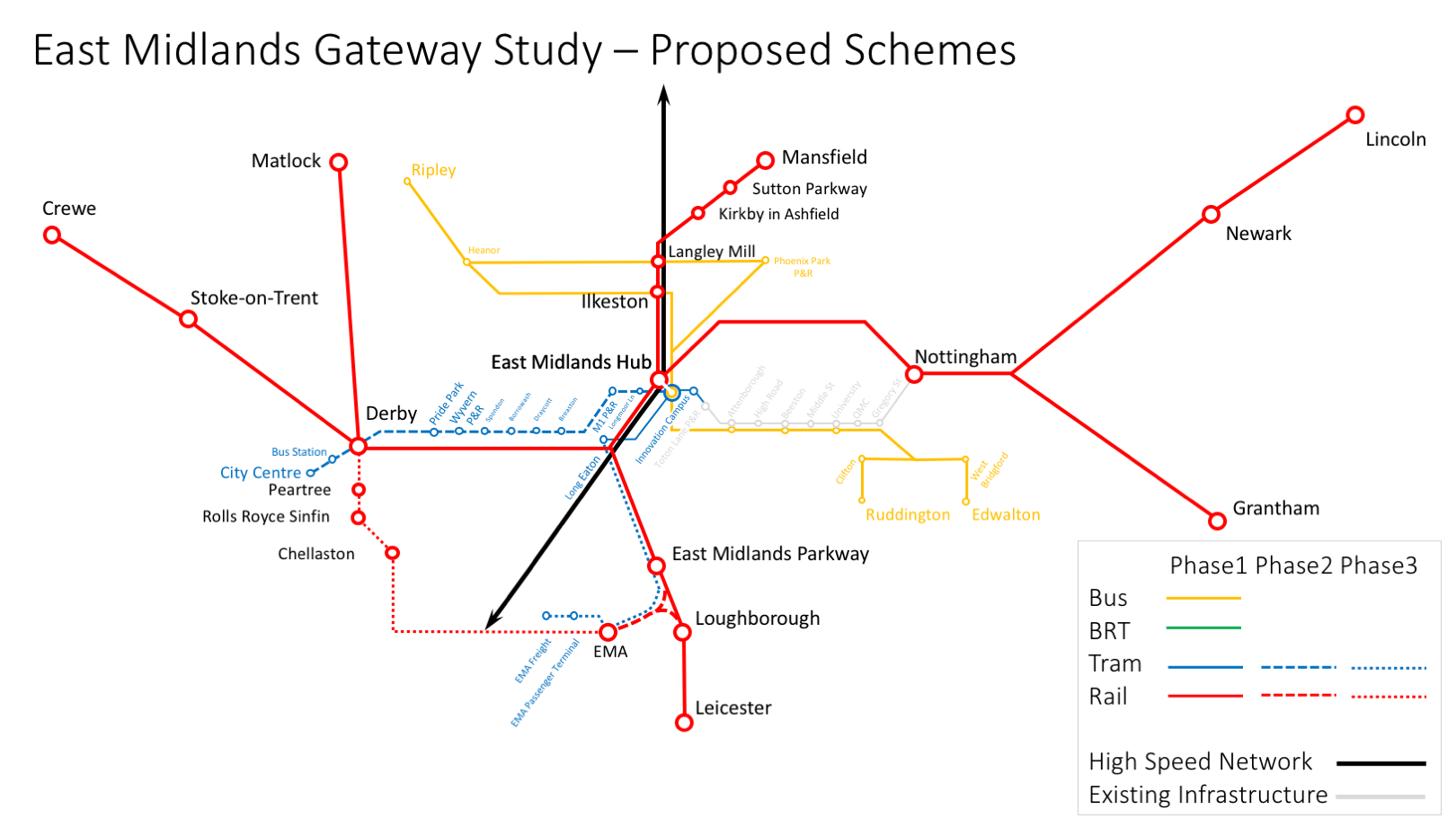 East Midlands Gateway Connectivity Study